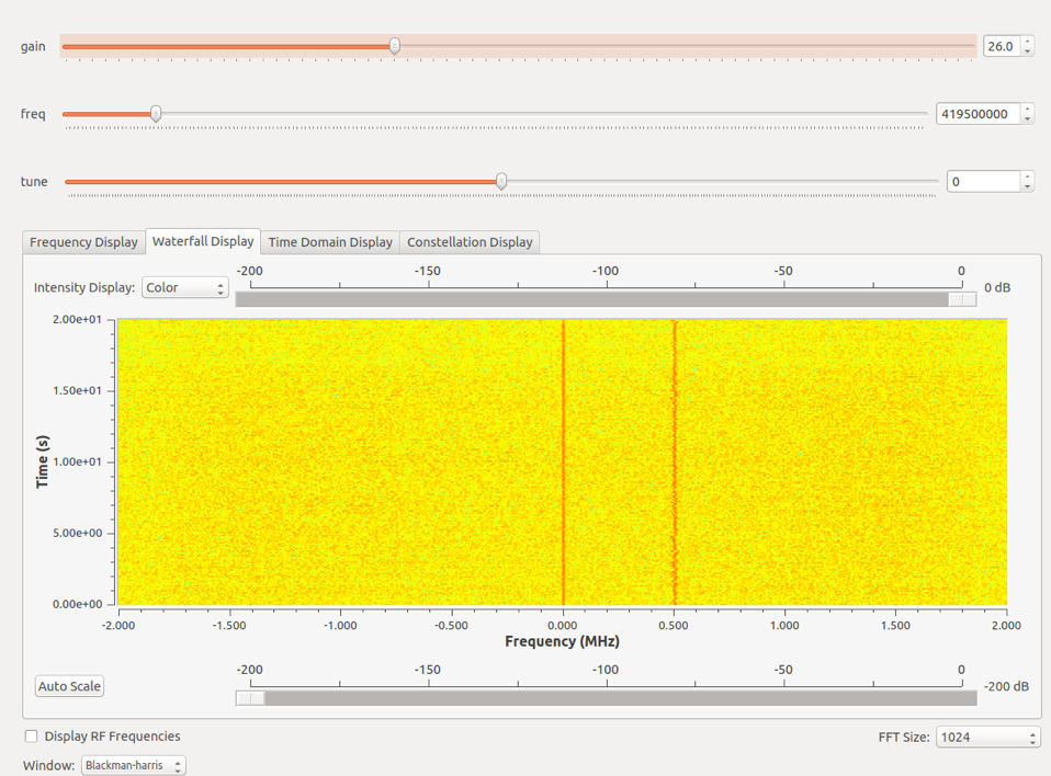 SDR: Entering the Noise Floor - TrustedSec